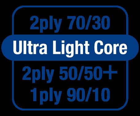 Ultra Light Core