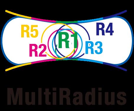 MultiRadius
