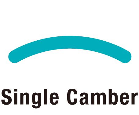 Single Camber